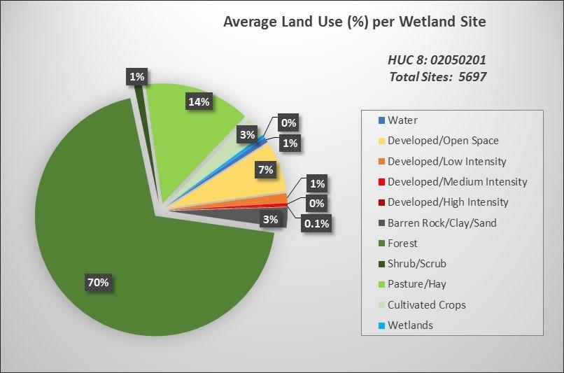 Map_PASDA_PIE02050201 pennsylvania national wetlands inventory